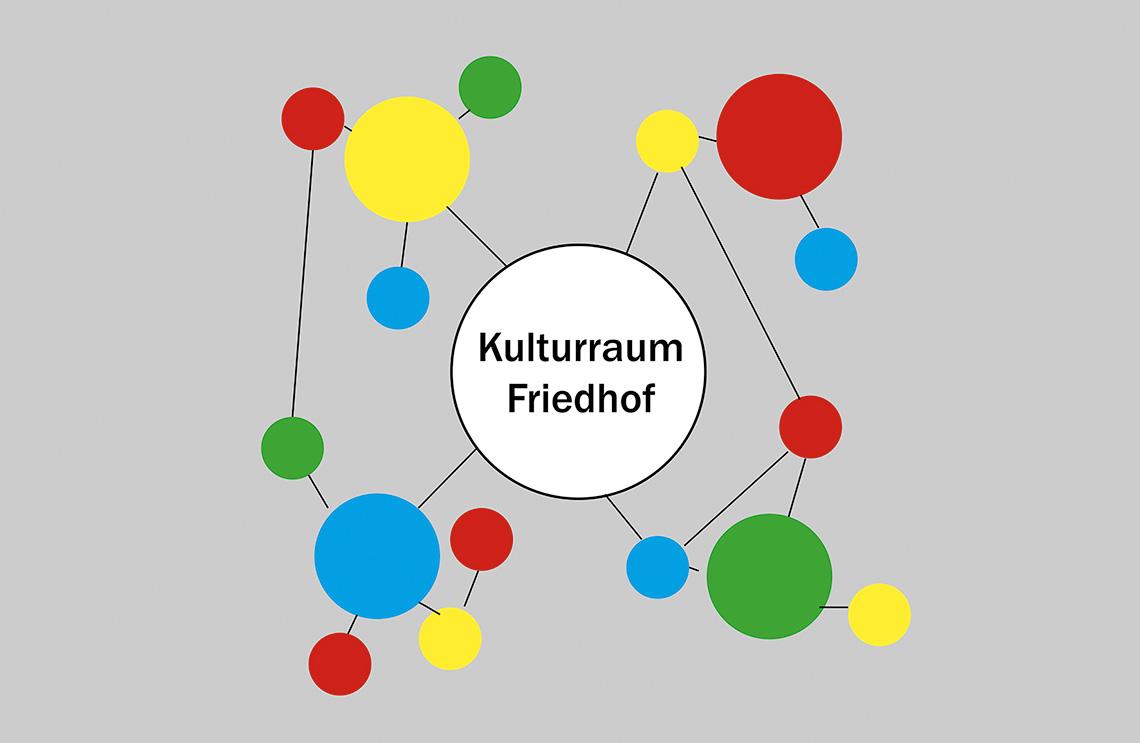 Kulturnetzwerk